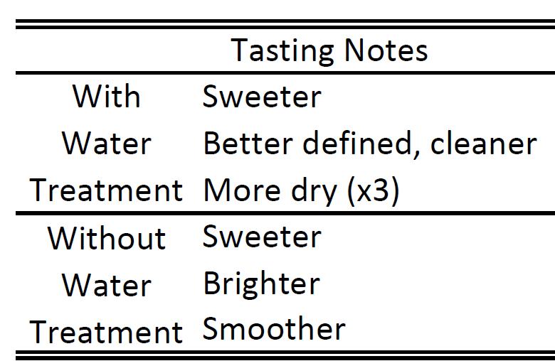 tastingnotes